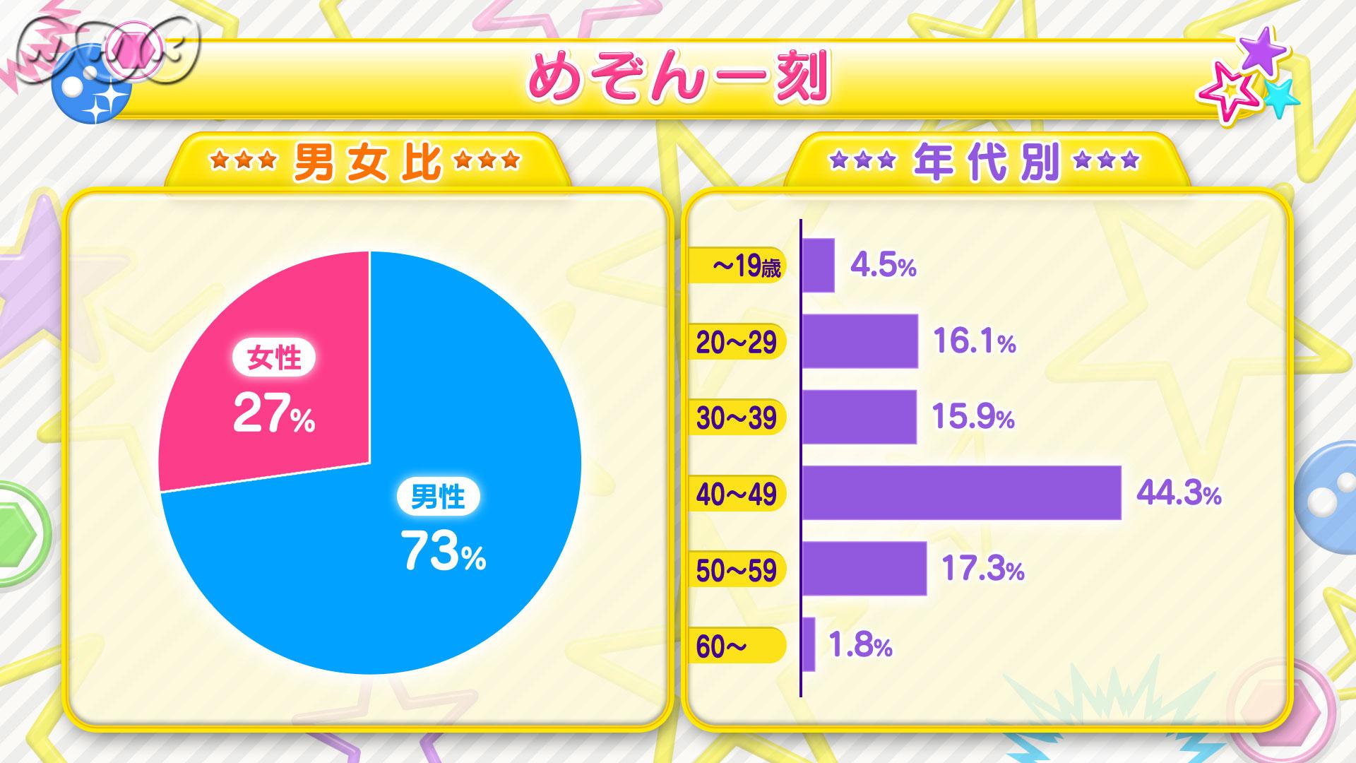 result_03