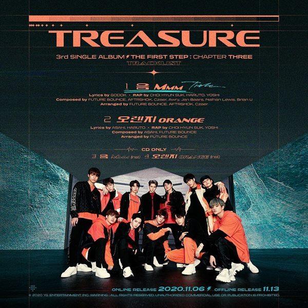 2020年韩国新出道偶像团专辑销量TOP10,已经有3个团专辑销量超过30万张插图20