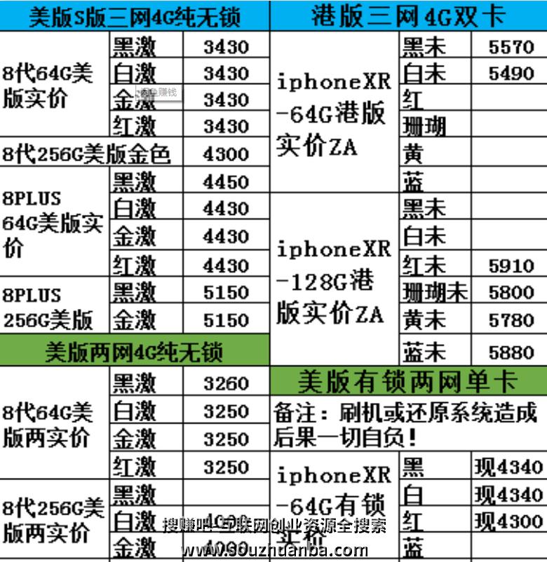 深圳华强北背包客价目表