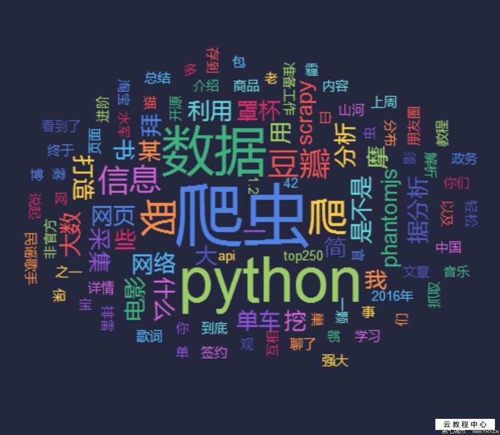Python-爬取某站所有图片