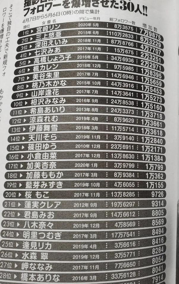 硬盘女神枫花恋的图片 第3张