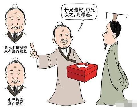 涨姿势《魏文王问扁鹊》的图片 第2张
