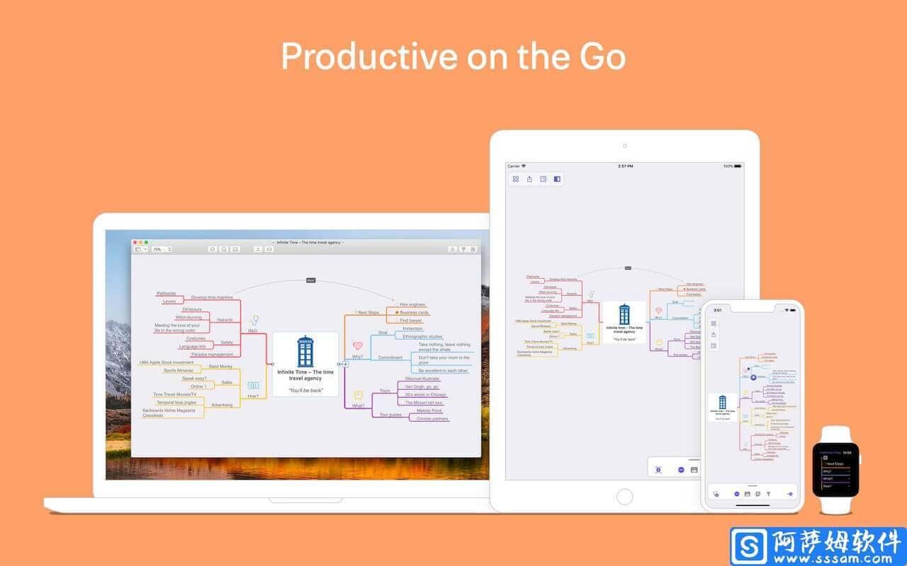 MindNode 5.0.1 风格简约和轻量的思维导图应用