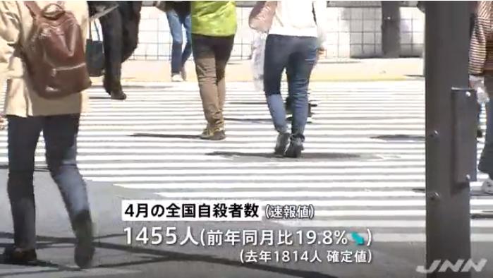 日本 自杀人数 新冠肺炎