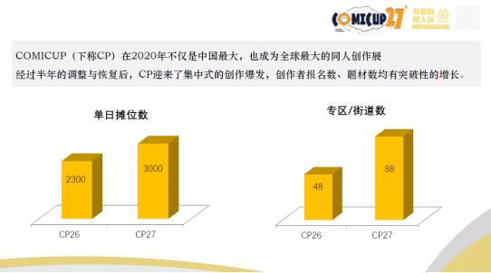 中国创作,向上而行——CP27同人国创30人论坛内容小记871