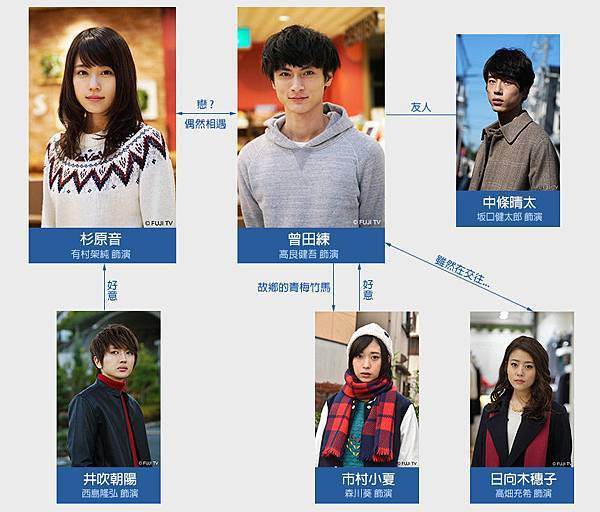 日剧《那一年我们谈的那场恋爱》一段描述社会底层平民的故事 (2)