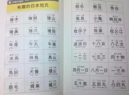 带你领略千奇百怪的日本姓氏之最 (4)