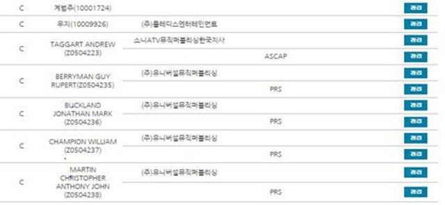 时隔5个月,经纪公司Pledis默默承认大势男团Seventeen歌曲《Don't Wanna Cry》抄袭?插图4