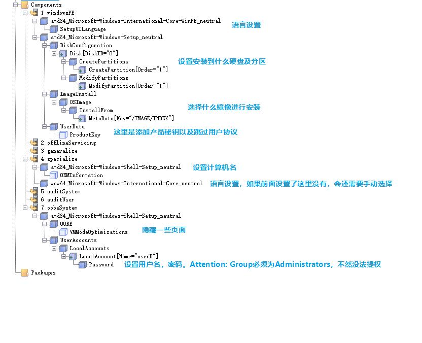 My Configure