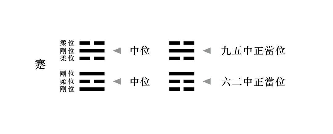 易经入门:太极、两仪、四象、八卦是什么意思?插图(2)