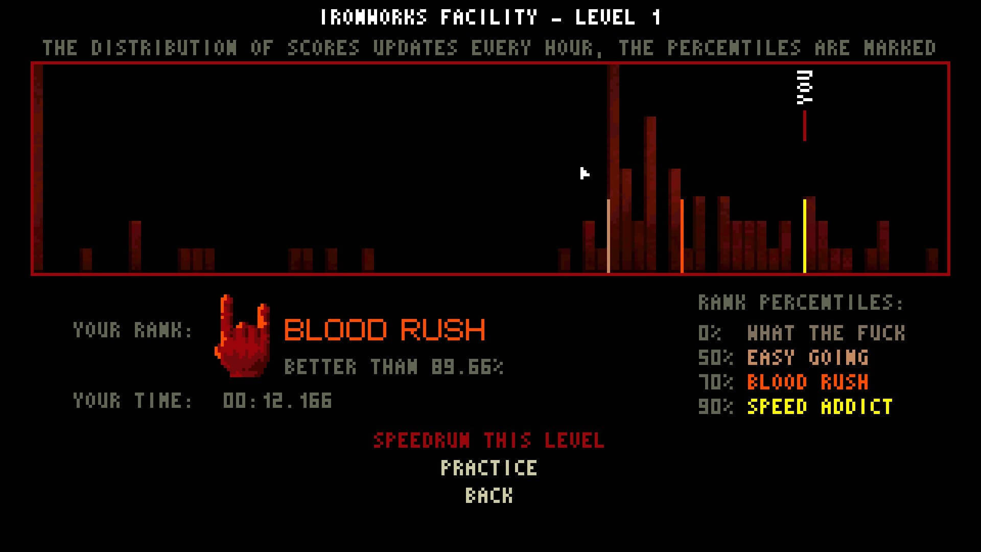喜加一 | GOG:Butcher「浴血屠夫」11.17 ~ 11.19 领取